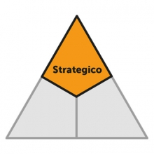 text-Marketing Strategico: Il Posizionamento