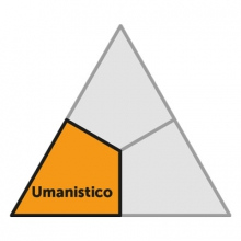 text-Marketing Umanistico: le Persone