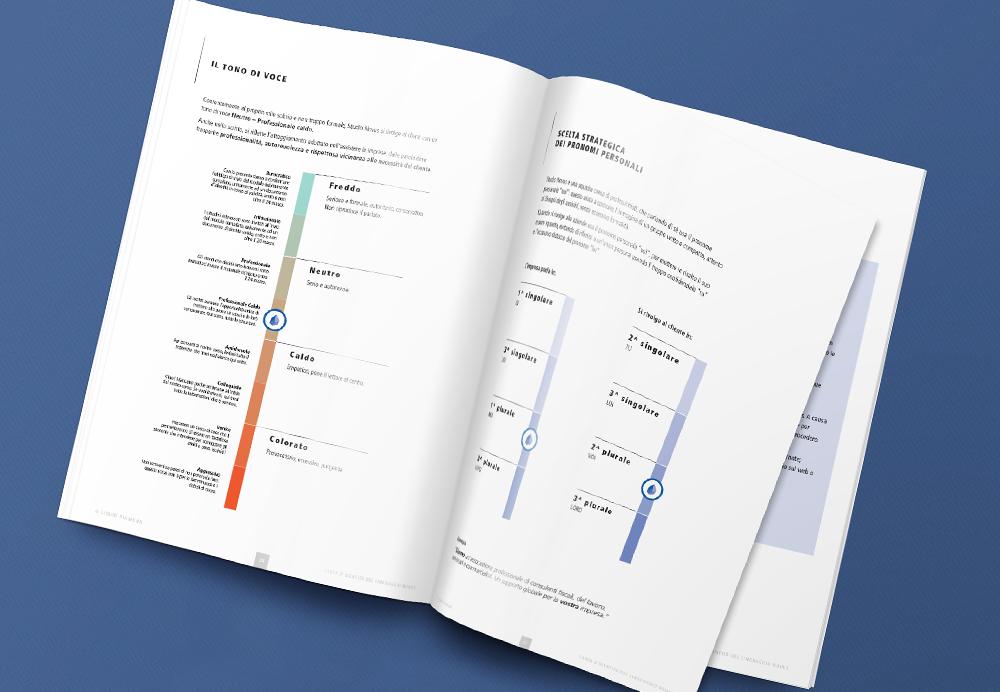 text-Carta d'identità del linguaggio: le regole e gli esempi per la scrittura aziendale
